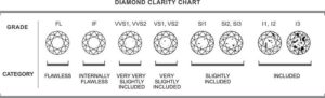 diamond-clarity